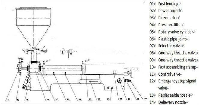 high efficiency manual honey filling machine